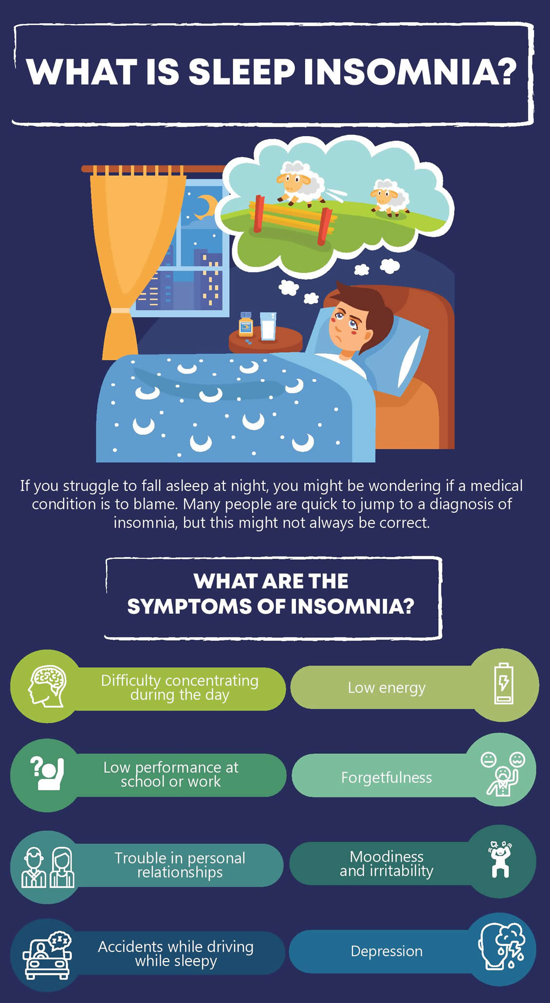 What is sleep insomnia?